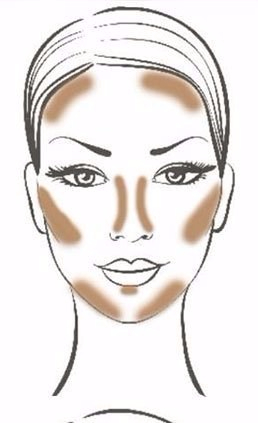 highlighting-contouring-hacks-tips-tricks-how-to-guide-picturesw-e1526141676807.jpg